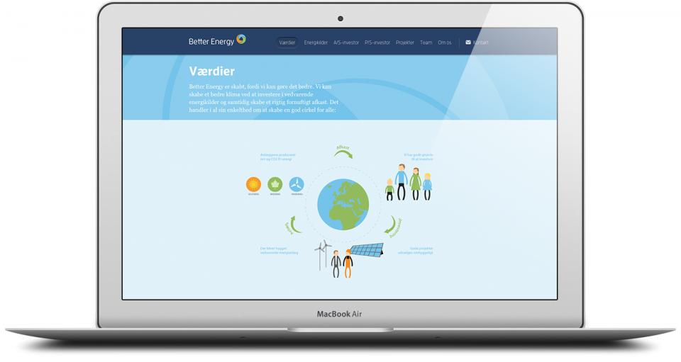 Website Development and Design London Agency - Better Energy Image 3